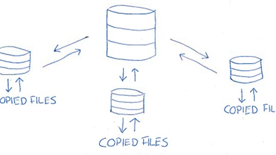 Copied files